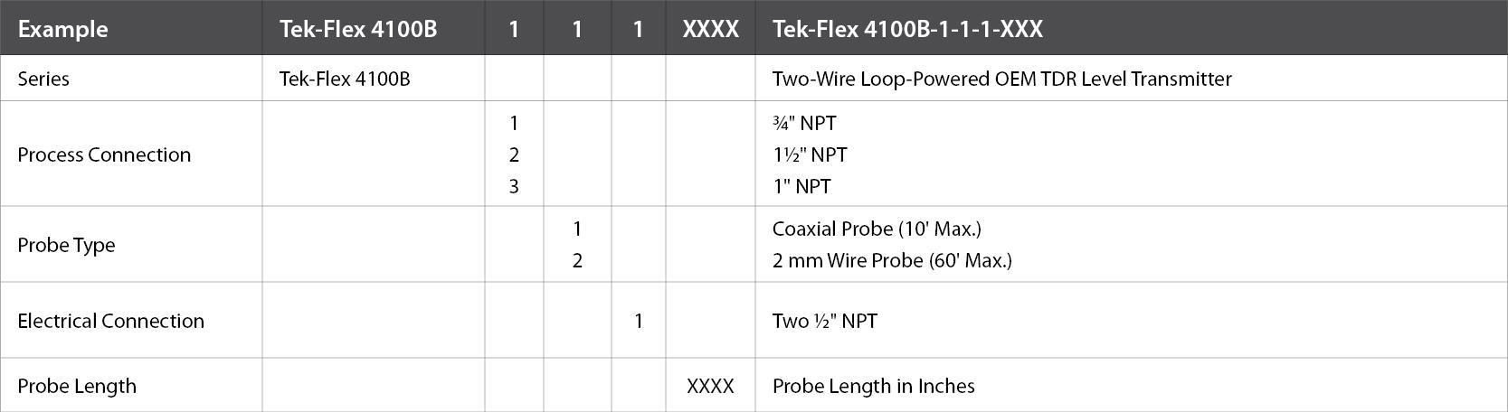 Tek-Flex4100B